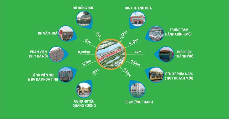 Dự án đất nền Green Park – Khu dân cư Hải Hà